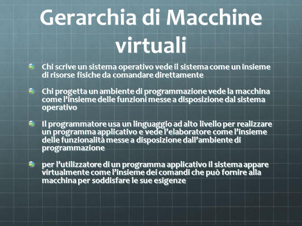 Gerarchia di Macchine virtuali