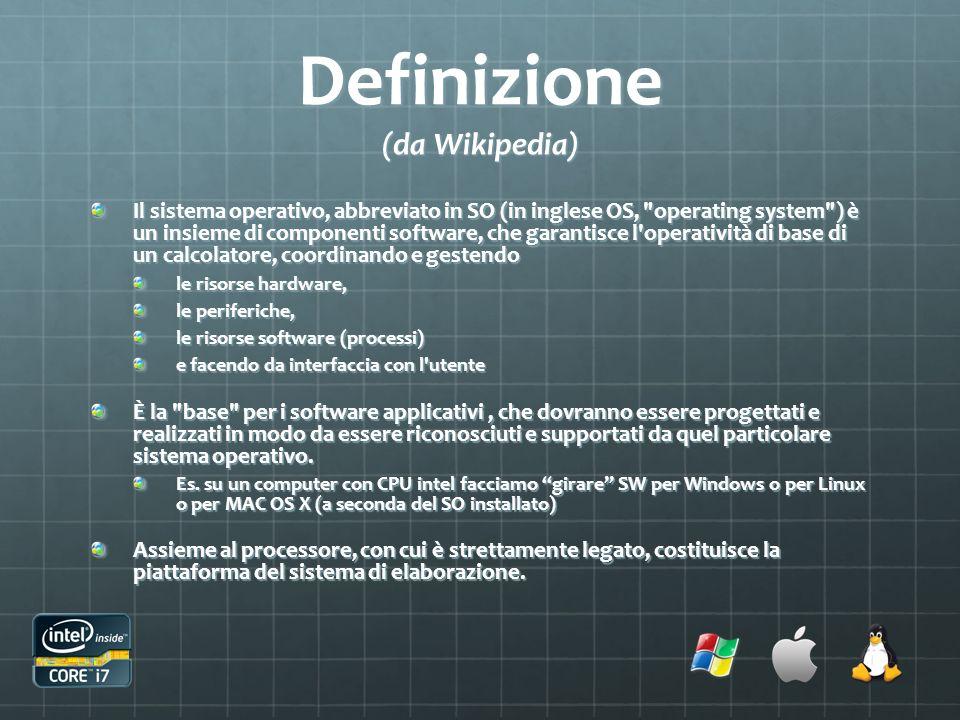 Definizione (da Wikipedia)