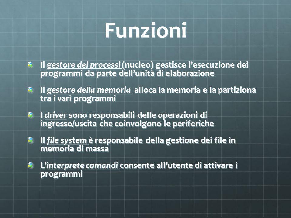 Funzioni Il gestore dei processi (nucleo) gestisce l'esecuzione dei programmi da parte dell'unità di elaborazione.
