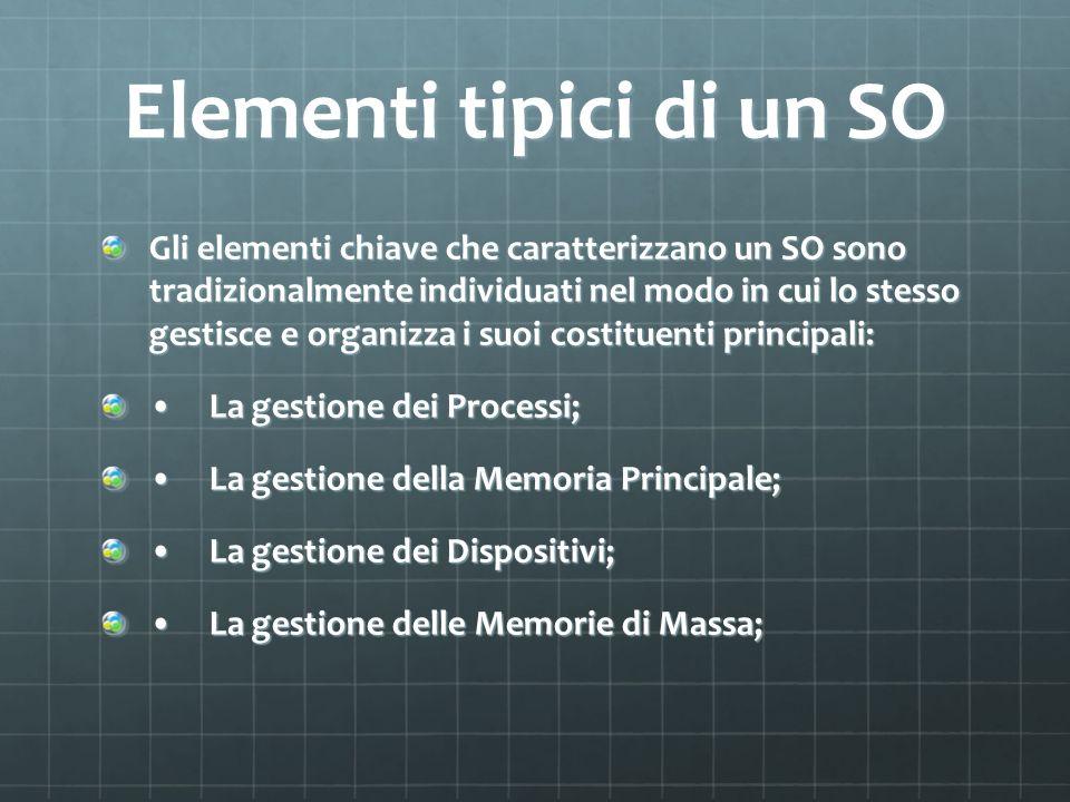 Elementi tipici di un SO