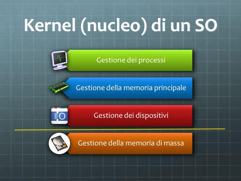 Kernel (nucleo) di un SO