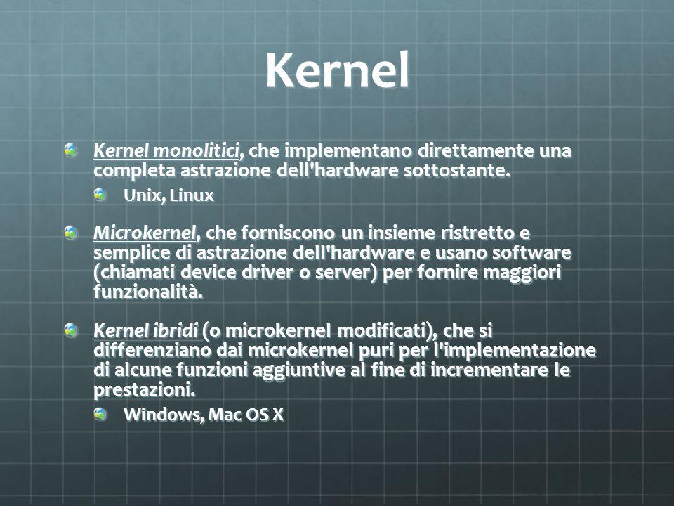 Kernel Kernel monolitici, che implementano direttamente una completa astrazione dell hardware sottostante.
