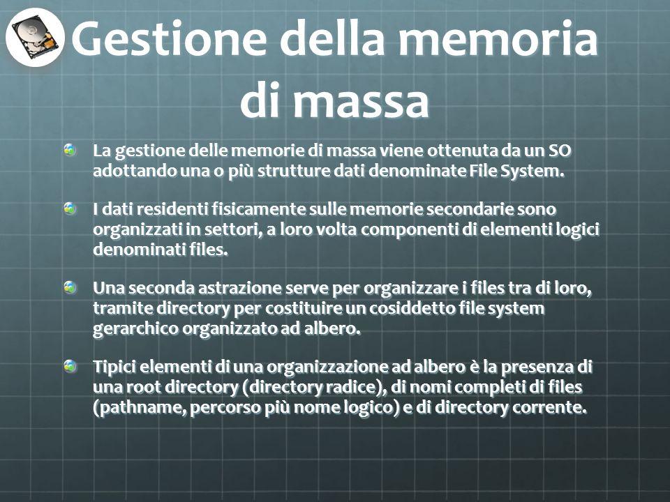 Gestione della memoria di massa