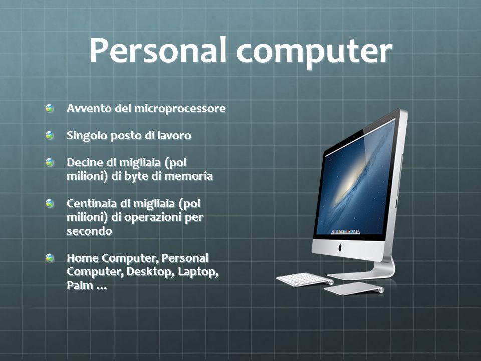 Personal computer Avvento del microprocessore Singolo posto di lavoro
