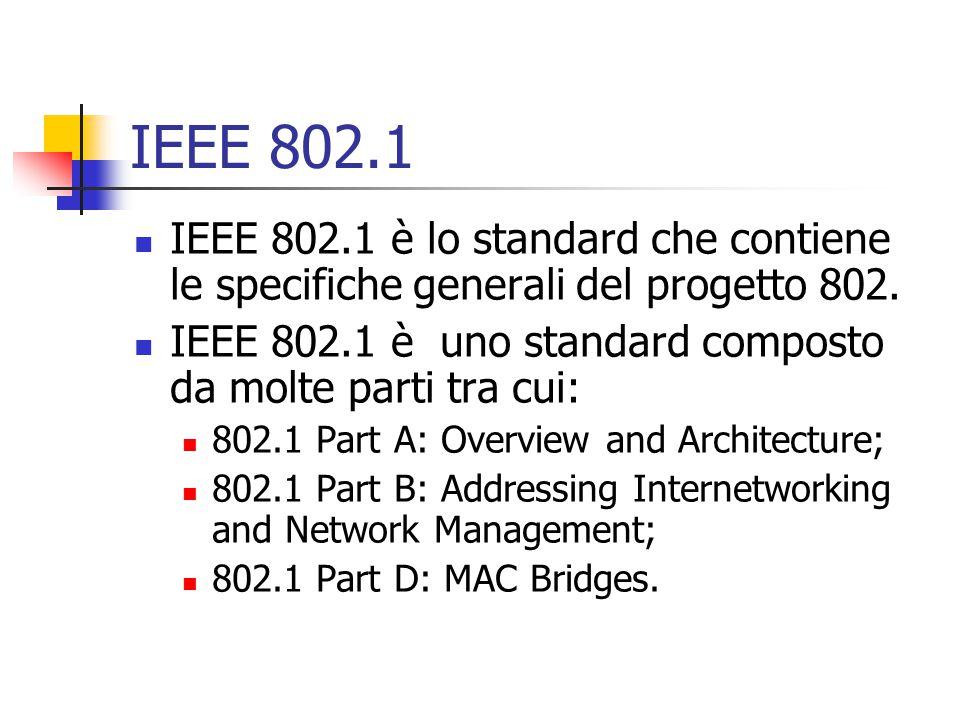 IEEE 802.1 IEEE 802.1 è lo standard che contiene le specifiche generali del progetto 802.