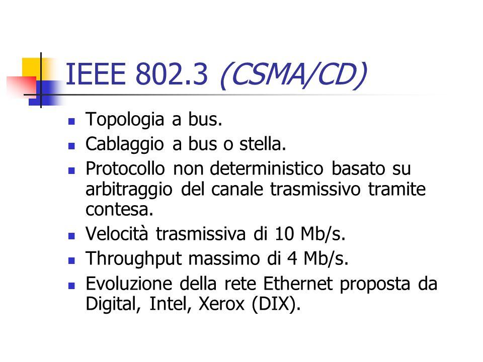 IEEE 802.3 (CSMA/CD) Topologia a bus. Cablaggio a bus o stella.