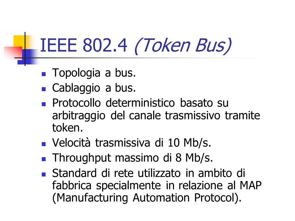 IEEE 802.4 (Token Bus) Topologia a bus. Cablaggio a bus.