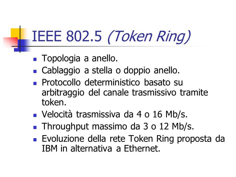 IEEE 802.5 (Token Ring) Topologia a anello.