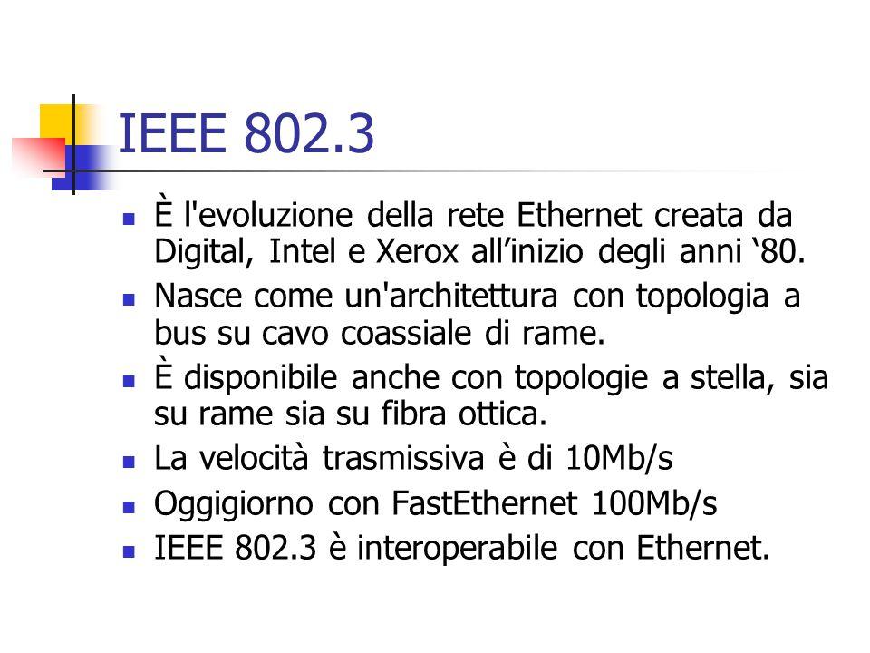 IEEE 802.3 È l evoluzione della rete Ethernet creata da Digital, Intel e Xerox all'inizio degli anni '80.