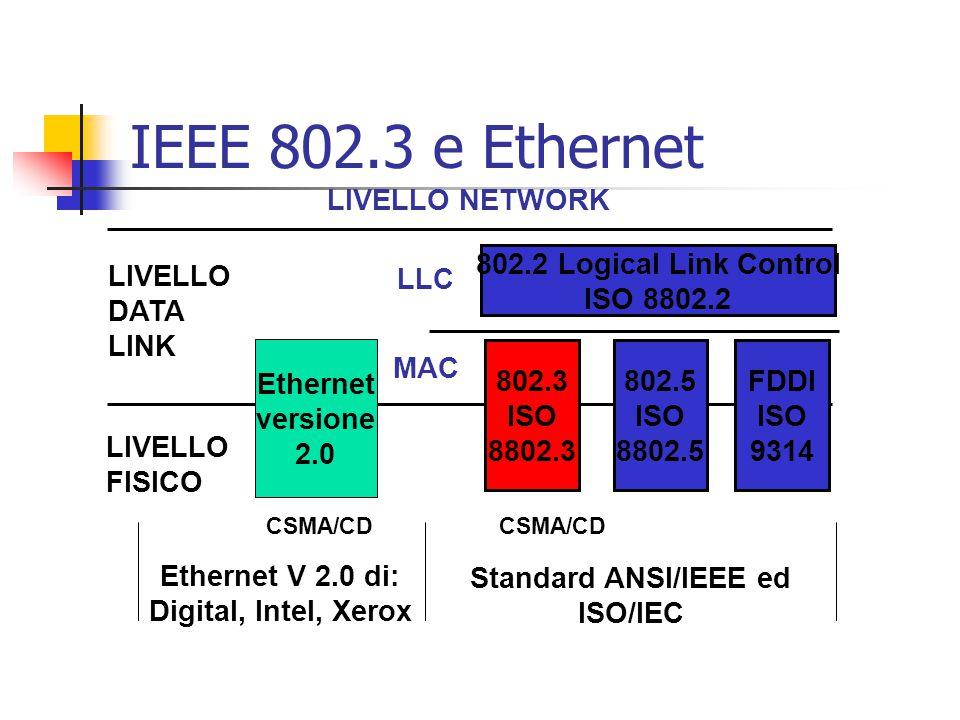 Standard ANSI/IEEE ed ISO/IEC