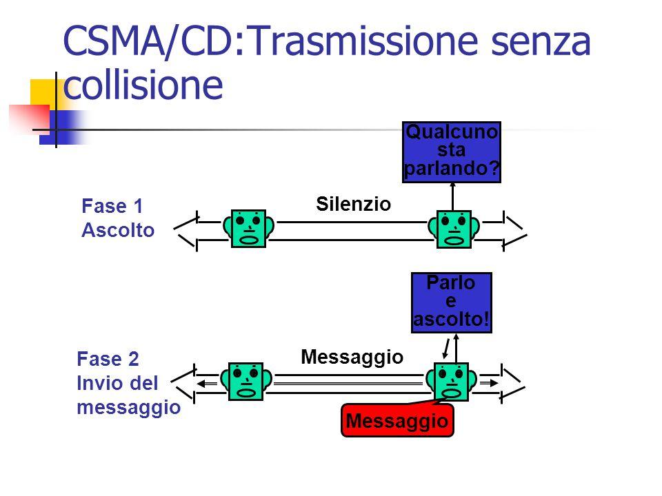CSMA/CD:Trasmissione senza collisione