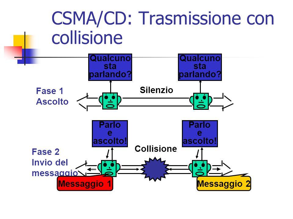 CSMA/CD: Trasmissione con collisione