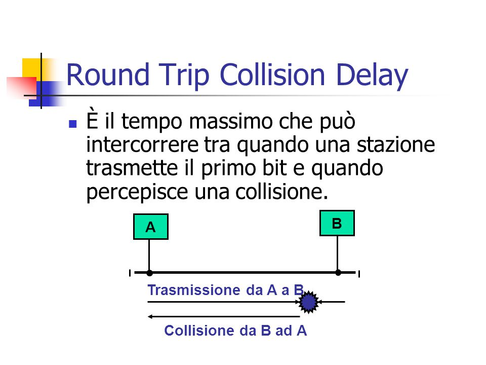 Round Trip Collision Delay