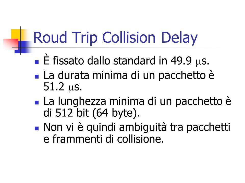Roud Trip Collision Delay