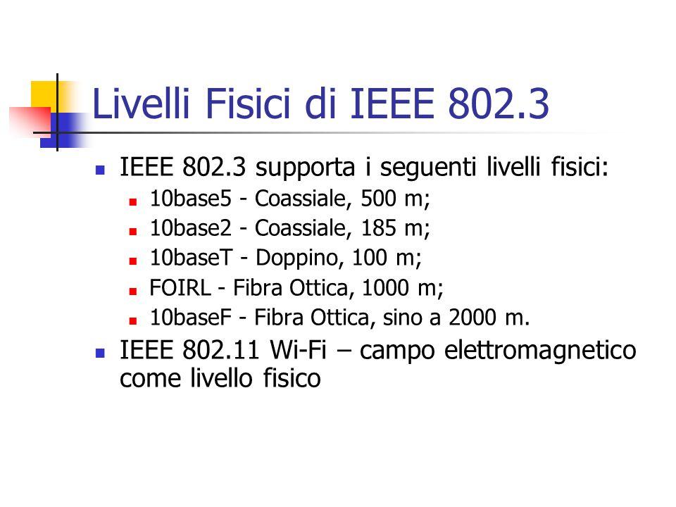 Livelli Fisici di IEEE 802.3 IEEE 802.3 supporta i seguenti livelli fisici: 10base5 - Coassiale, 500 m;