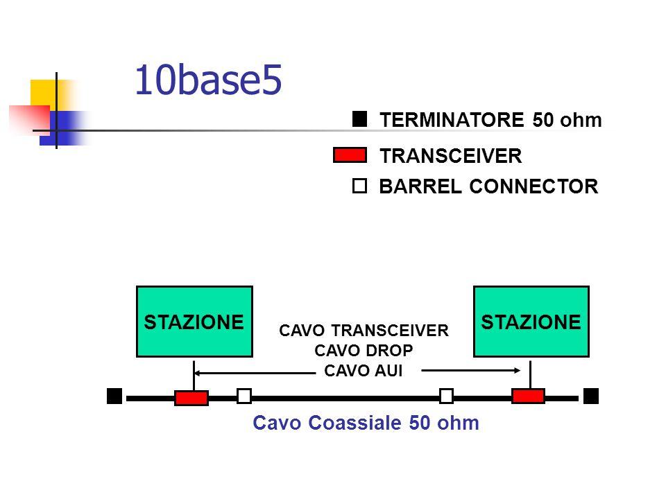 10base5 TERMINATORE 50 ohm TRANSCEIVER BARREL CONNECTOR STAZIONE