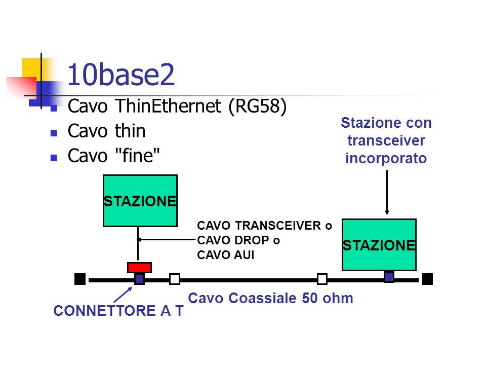 10base2 Cavo ThinEthernet (RG58) Cavo thin Cavo fine Stazione con