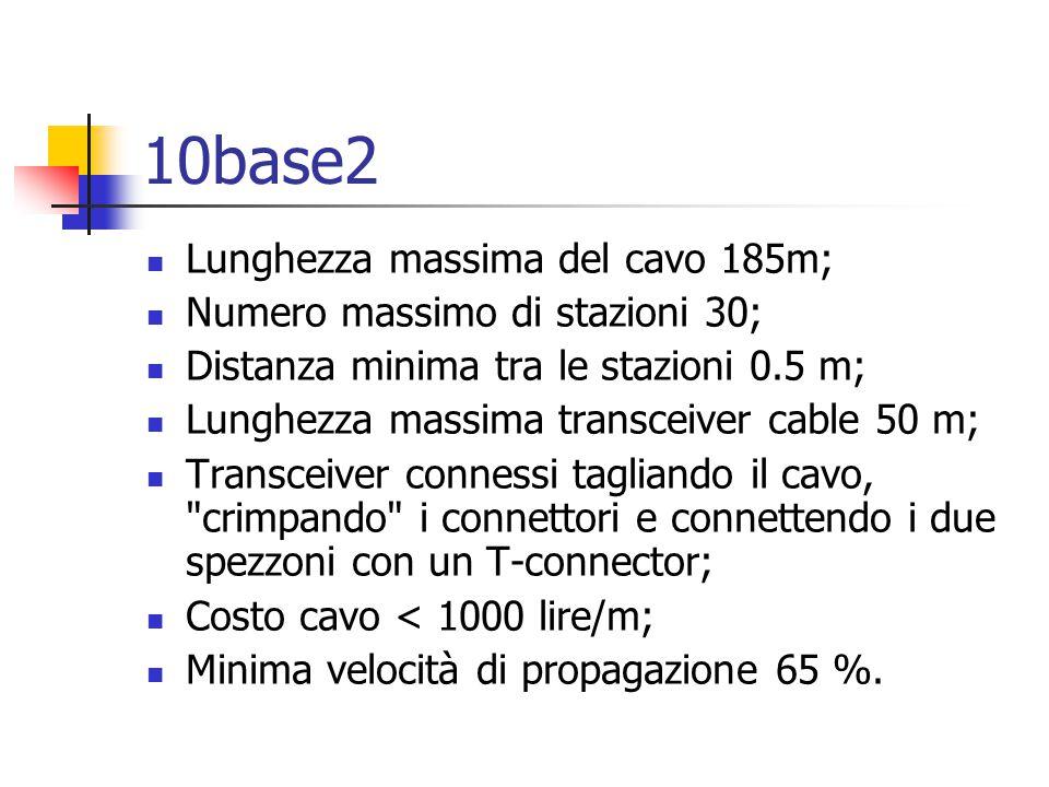 10base2 Lunghezza massima del cavo 185m;