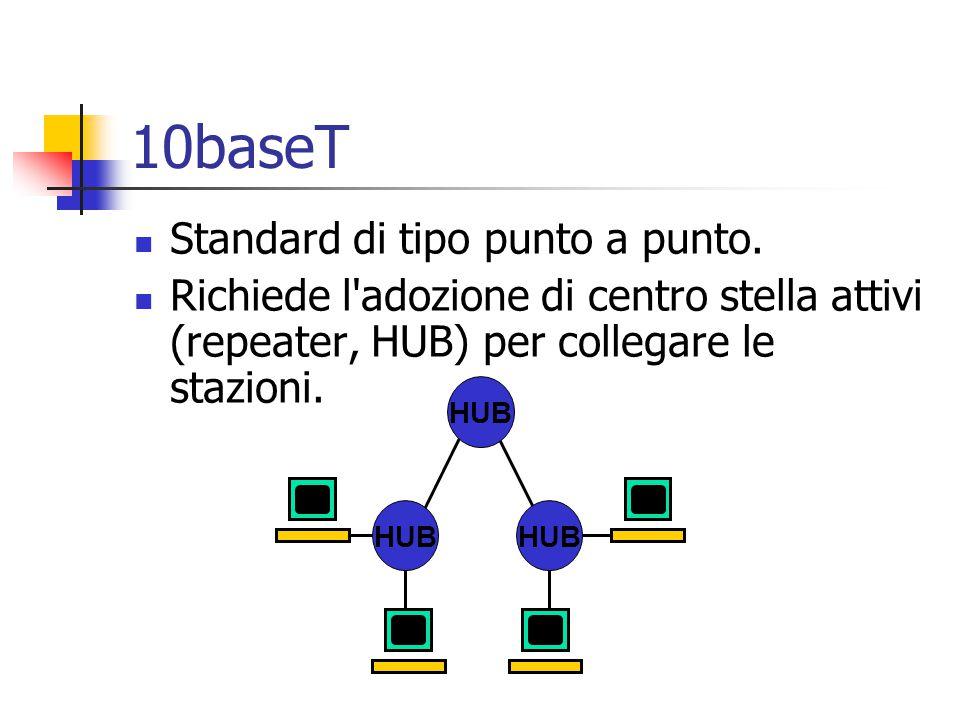 10baseT Standard di tipo punto a punto.
