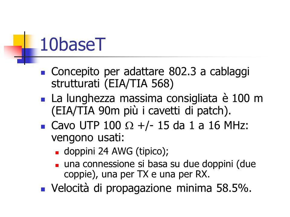 10baseT Concepito per adattare 802.3 a cablaggi strutturati (EIA/TIA 568)