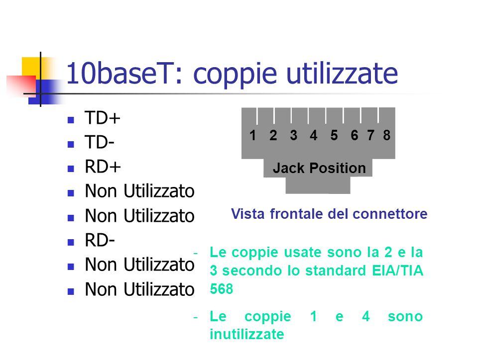 10baseT: coppie utilizzate