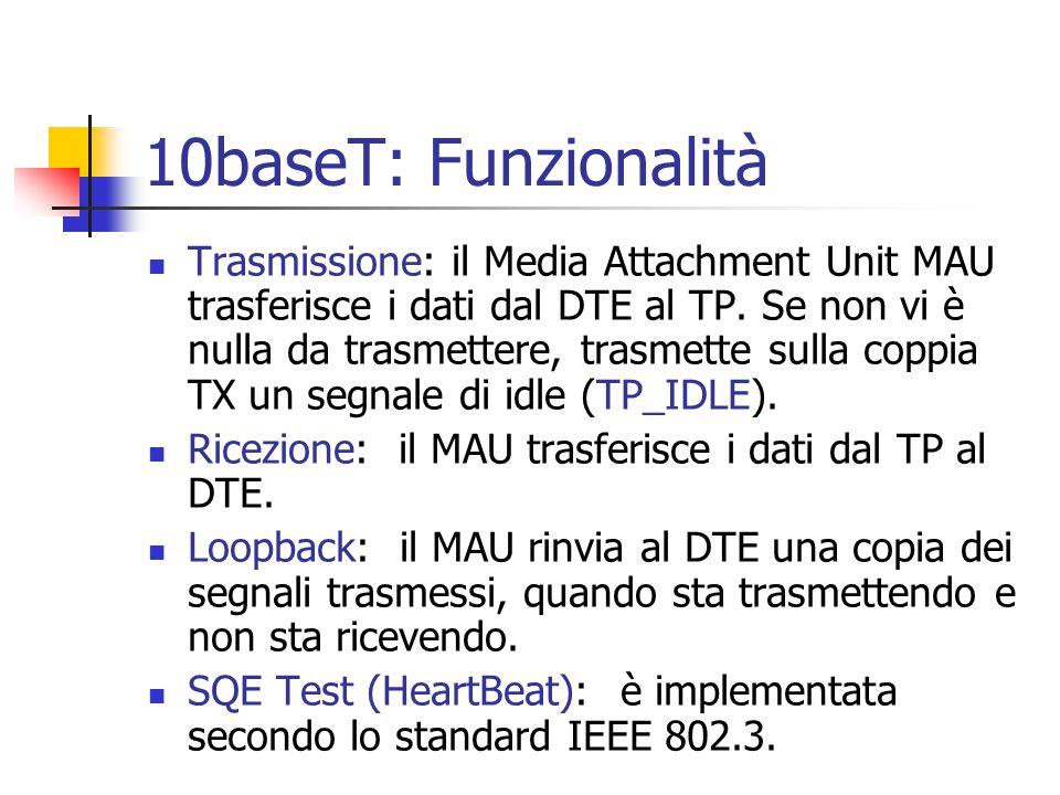 10baseT: Funzionalità