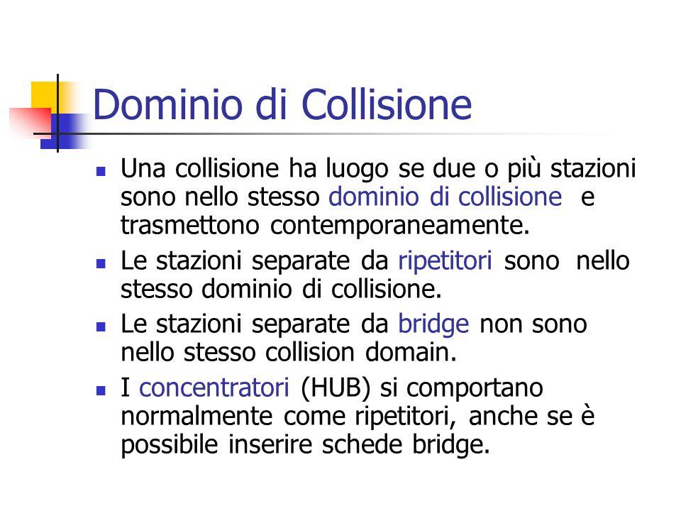 Dominio di Collisione Una collisione ha luogo se due o più stazioni sono nello stesso dominio di collisione e trasmettono contemporaneamente.