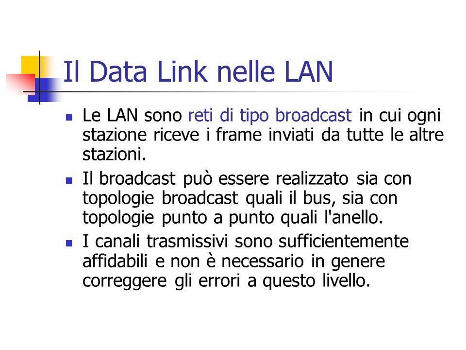 Il Data Link nelle LAN Le LAN sono reti di tipo broadcast in cui ogni stazione riceve i frame inviati da tutte le altre stazioni.