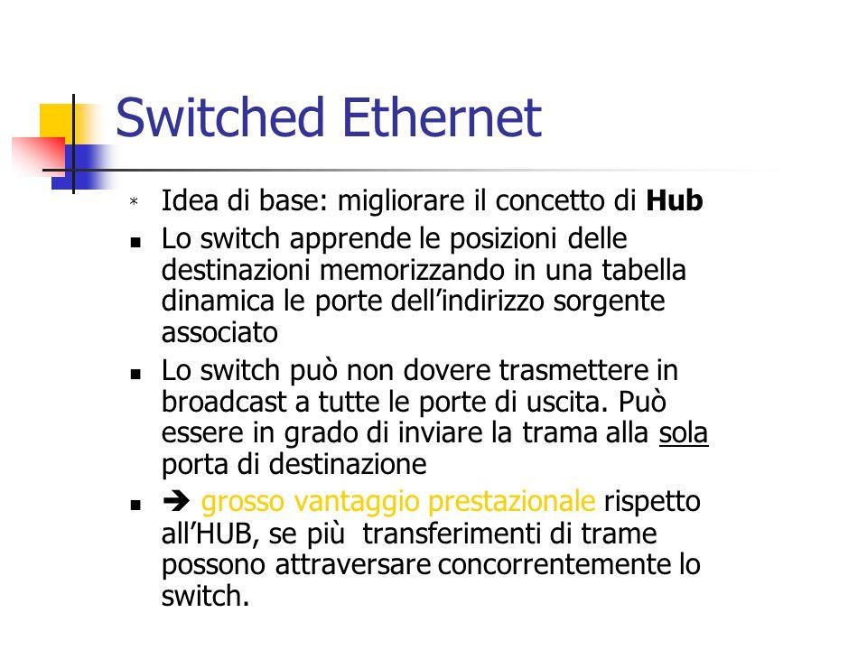 Switched Ethernet Idea di base: migliorare il concetto di Hub