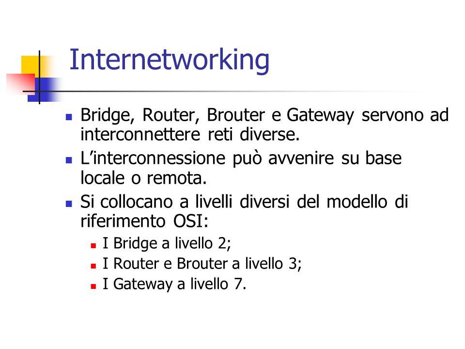 Internetworking Bridge, Router, Brouter e Gateway servono ad interconnettere reti diverse. L'interconnessione può avvenire su base locale o remota.