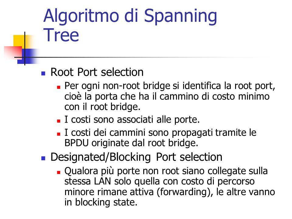 Algoritmo di Spanning Tree