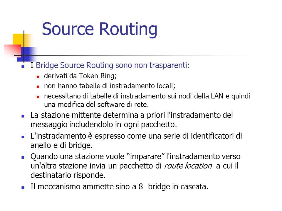 Source Routing I Bridge Source Routing sono non trasparenti: