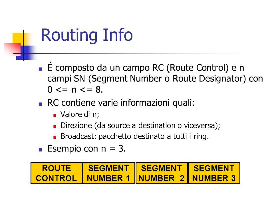 Routing Info É composto da un campo RC (Route Control) e n campi SN (Segment Number o Route Designator) con 0 <= n <= 8.