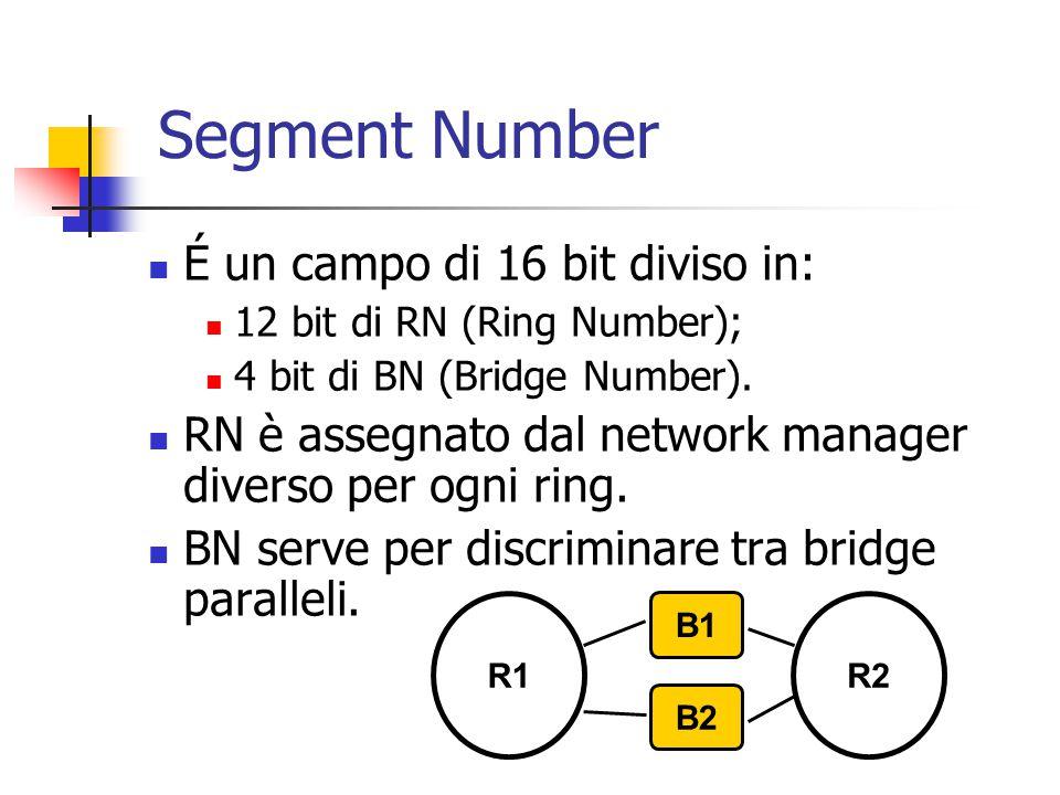 Segment Number É un campo di 16 bit diviso in: