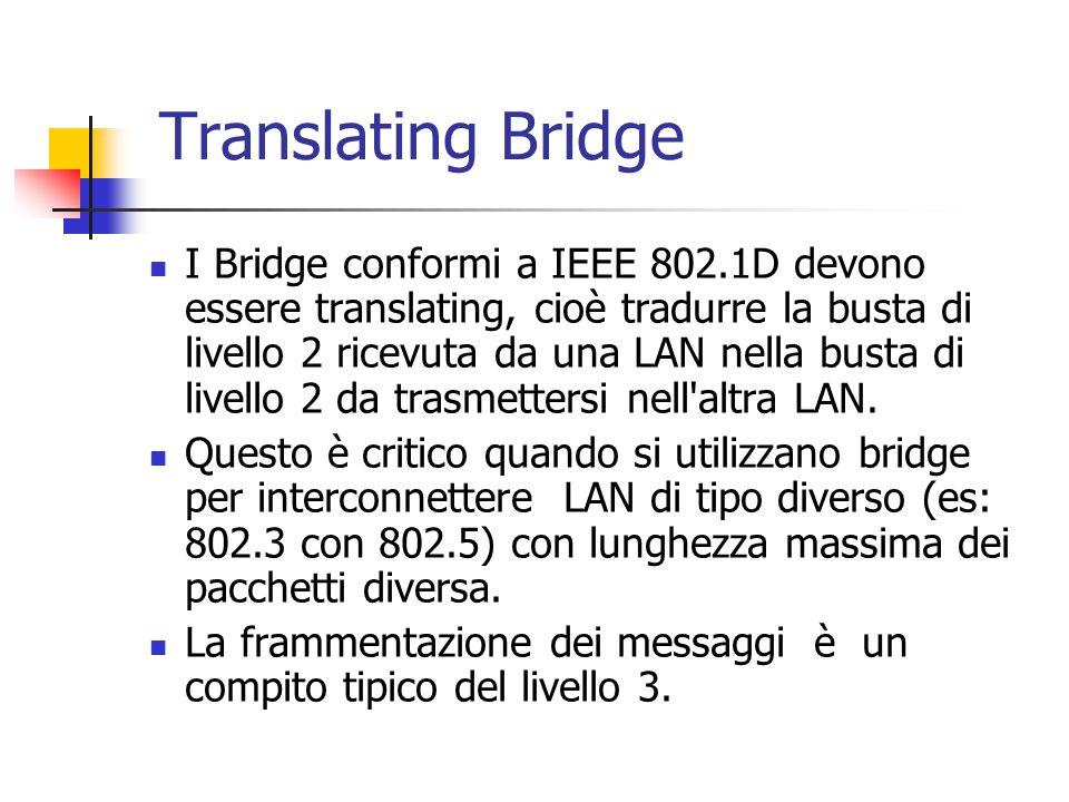 Translating Bridge