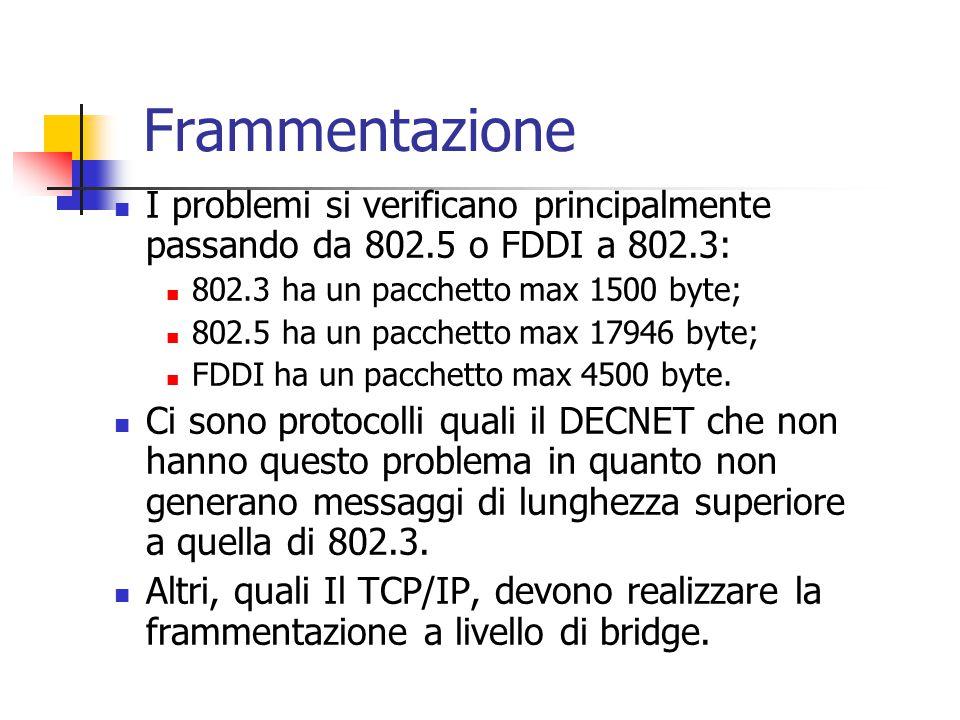 Frammentazione I problemi si verificano principalmente passando da 802.5 o FDDI a 802.3: 802.3 ha un pacchetto max 1500 byte;