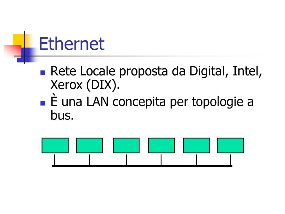Ethernet Rete Locale proposta da Digital, Intel, Xerox (DIX).