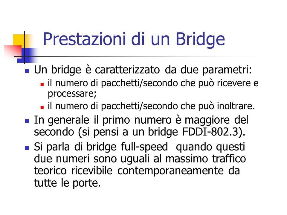 Prestazioni di un Bridge