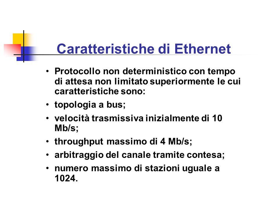 Caratteristiche di Ethernet