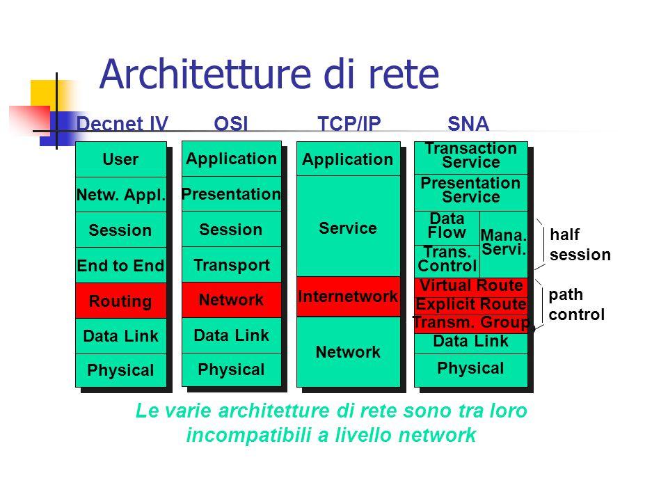 Architetture di rete Decnet IV OSI TCP/IP SNA