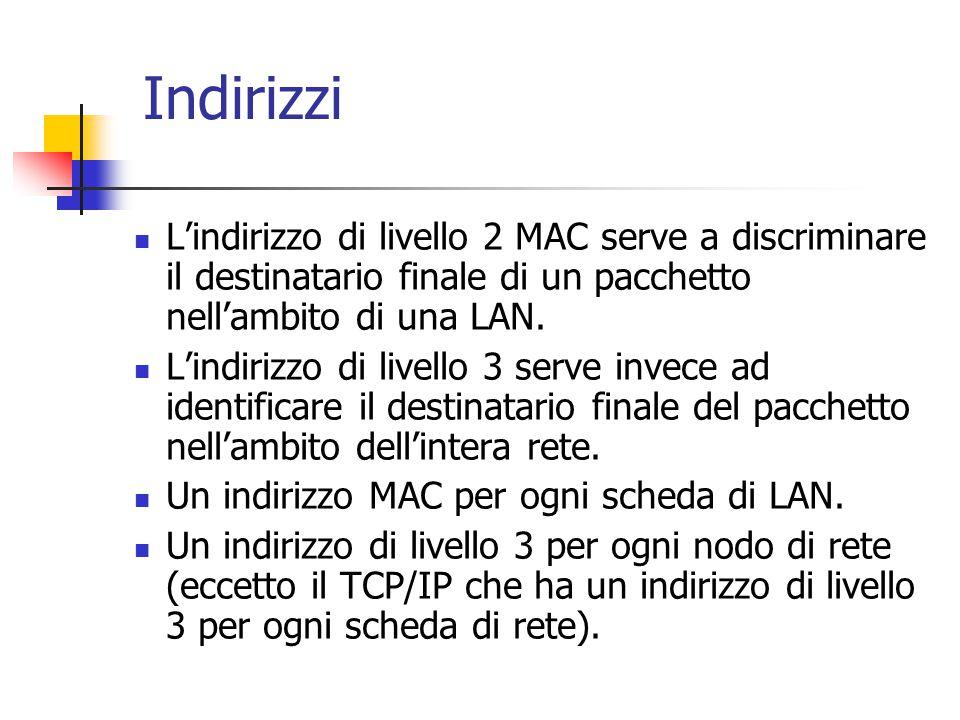 Indirizzi L'indirizzo di livello 2 MAC serve a discriminare il destinatario finale di un pacchetto nell'ambito di una LAN.