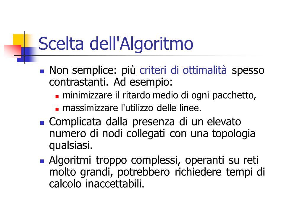 Scelta dell Algoritmo Non semplice: più criteri di ottimalità spesso contrastanti. Ad esempio: minimizzare il ritardo medio di ogni pacchetto,