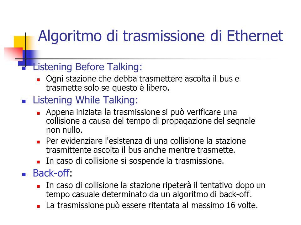 Algoritmo di trasmissione di Ethernet