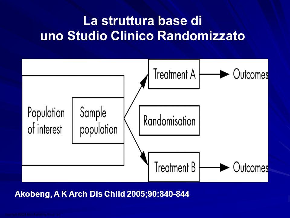 uno Studio Clinico Randomizzato