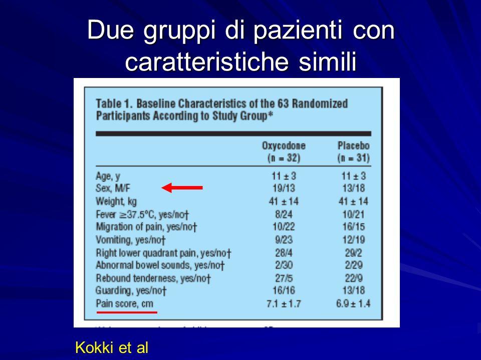 Due gruppi di pazienti con caratteristiche simili