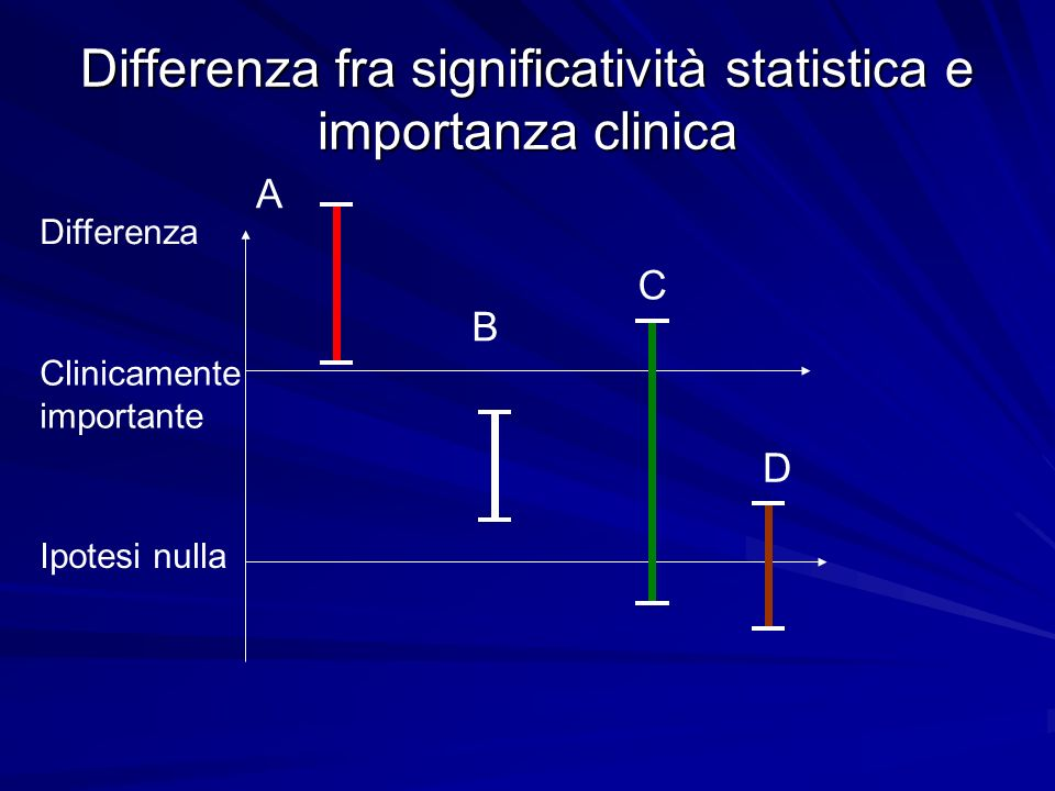 Differenza fra significatività statistica e importanza clinica