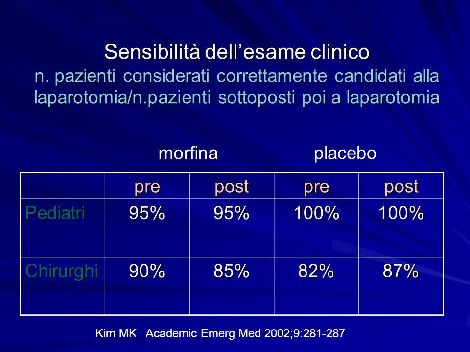 Sensibilità dell'esame clinico n