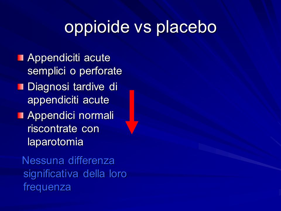 oppioide vs placebo Appendiciti acute semplici o perforate