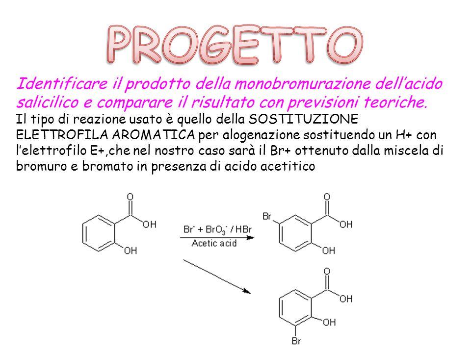 PROGETTO Identificare il prodotto della monobromurazione dell'acido salicilico e comparare il risultato con previsioni teoriche.