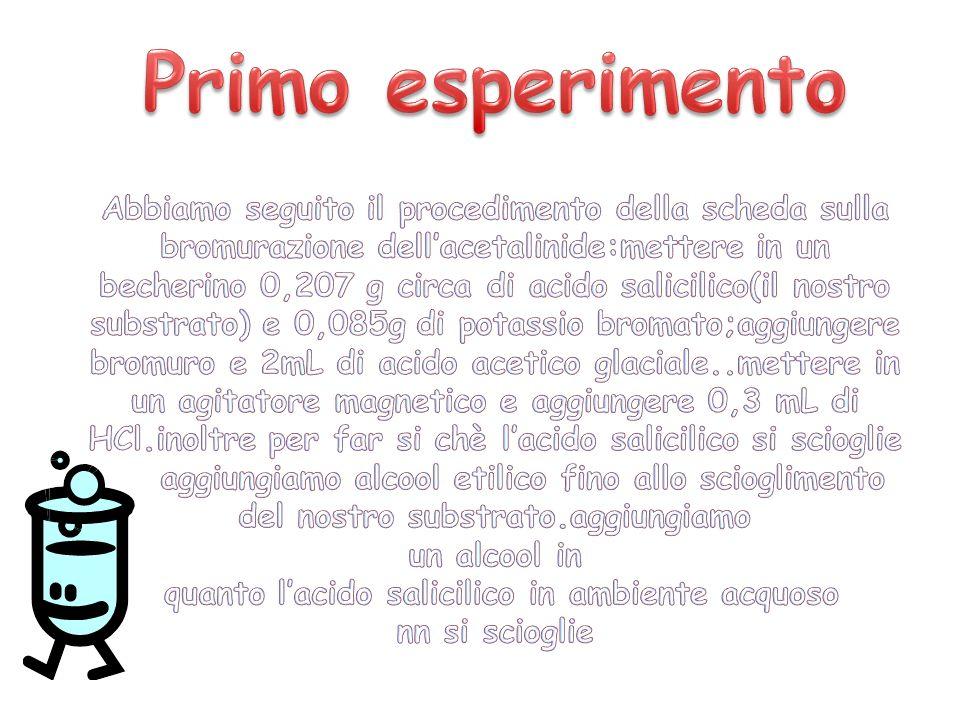 quanto l'acido salicilico in ambiente acquoso